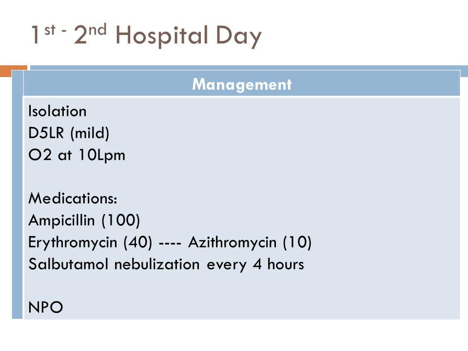 1 st - 2 nd Hospital Day Management Isolation D5LR (mild) O2 at 10Lpm Medications: Ampicillin (100) Erythromycin (40) ---- Azithromycin (10) Salbutamo