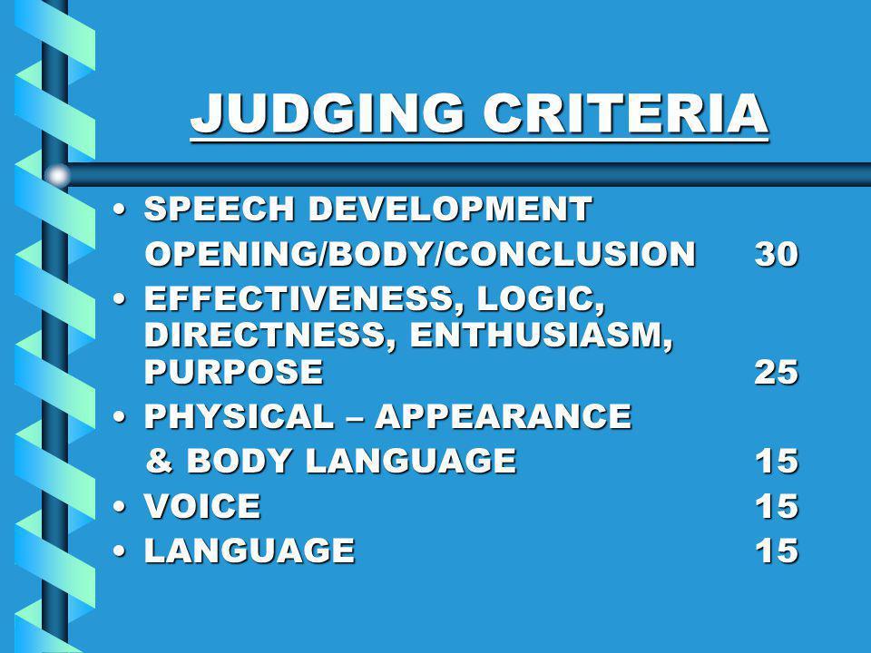 JUDGING CRITERIA SPEECH DEVELOPMENTSPEECH DEVELOPMENT OPENING/BODY/CONCLUSION 30 OPENING/BODY/CONCLUSION 30 EFFECTIVENESS, LOGIC, DIRECTNESS, ENTHUSIASM, PURPOSE 25EFFECTIVENESS, LOGIC, DIRECTNESS, ENTHUSIASM, PURPOSE 25 PHYSICAL – APPEARANCEPHYSICAL – APPEARANCE & BODY LANGUAGE 15 & BODY LANGUAGE 15 VOICE 15VOICE 15 LANGUAGE 15LANGUAGE 15