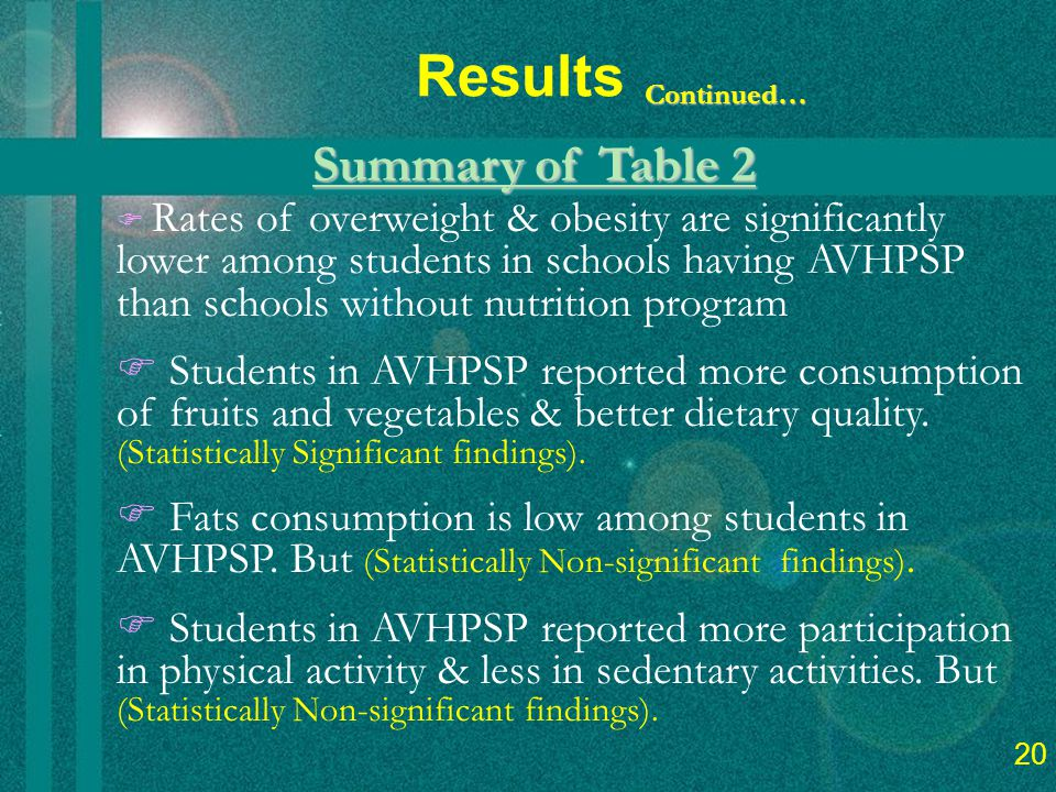 22 Results  Rates of overweight & obesity are significantly lower among students in schools having AVHPSP than schools without nutrition program  Students in AVHPSP reported more consumption of fruits and vegetables & better dietary quality.