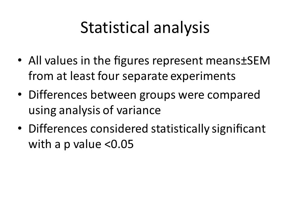 Statistical analysis All values in the figures represent means±SEM from at least four separate experiments Differences between groups were compared usi