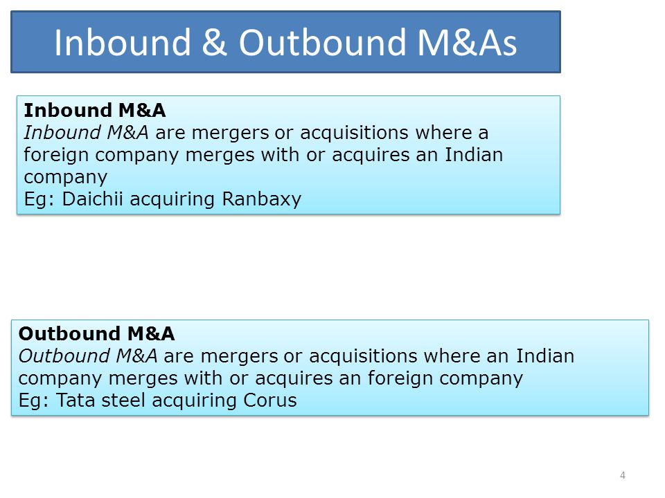 Mode of Acquisitions Management Buyouts A management buyout (MBO) is a form of acquisition where a company s existing management acquire a large part or all of the company Eg: in Sep'07 the UK arm of Virgin Megastores was to be sold off as part of a management buyout, and from Nov'07, was known by a new name, Zaavi Hostile Takeovers : A hostile takeover allows a suitor to take over a target company s management unwilling to agree to a merger or takeover.
