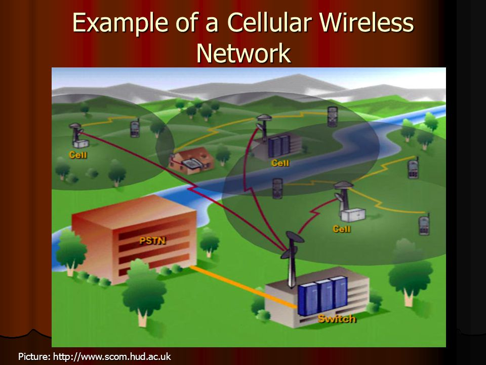 Example of a Cellular Wireless Network Picture: http://www.scom.hud.ac.uk