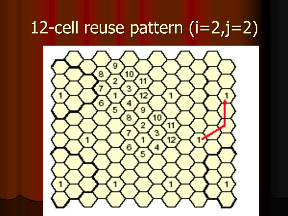 12-cell reuse pattern (i=2,j=2)