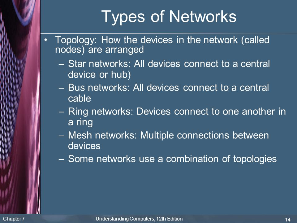 Chapter 7 Understanding Computers, 12th Edition 14 Types of Networks Topology: How the devices in the network (called nodes) are arranged –Star networ