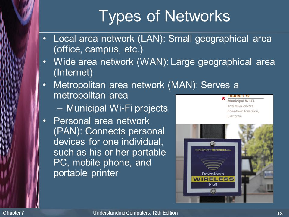 Chapter 7 Understanding Computers, 12th Edition 18 Types of Networks Local area network (LAN): Small geographical area (office, campus, etc.) Wide are