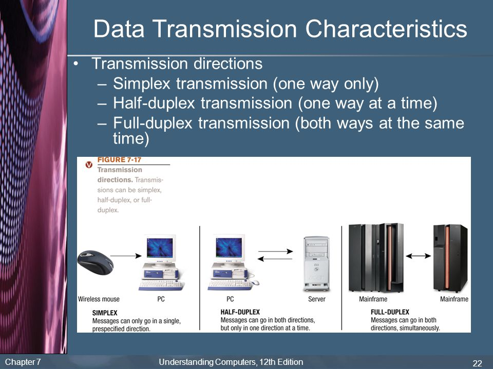 Chapter 7 Understanding Computers, 12th Edition 22 Data Transmission Characteristics Transmission directions –Simplex transmission (one way only) –Hal