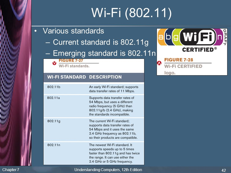Chapter 7 Understanding Computers, 12th Edition 42 Wi-Fi (802.11) Various standards –Current standard is 802.11g –Emerging standard is 802.11n