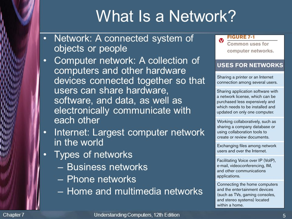 Chapter 7 Understanding Computers, 12th Edition 5 What Is a Network? Network: A connected system of objects or people Computer network: A collection o