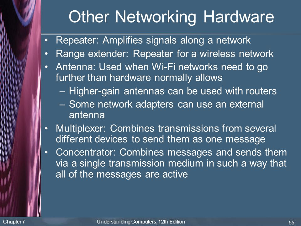 Chapter 7 Understanding Computers, 12th Edition 55 Other Networking Hardware Repeater: Amplifies signals along a network Range extender: Repeater for