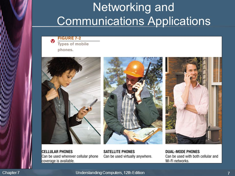 Chapter 7 Understanding Computers, 12th Edition 7 Networking and Communications Applications