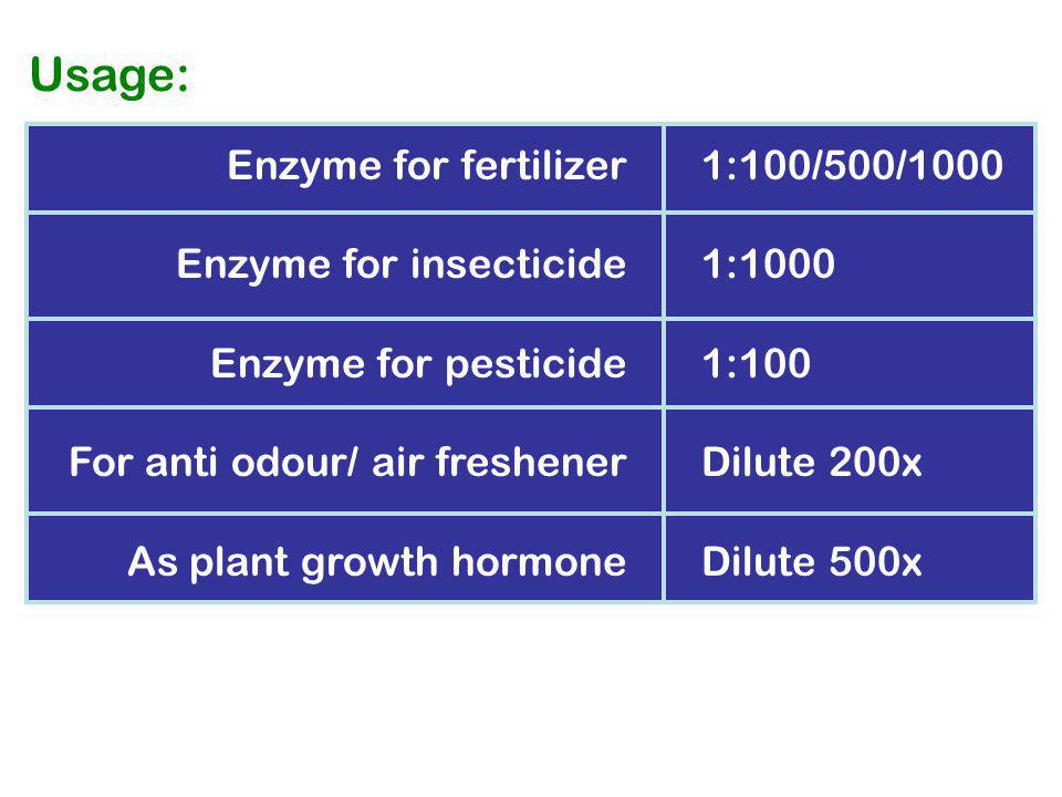 Usage: Enzyme for fertilizer Enzyme for insecticide Enzyme for pesticide For anti odour/ air freshener As plant growth hormone 1:100/500/1000 1:1000 1:100 Dilute 200x Dilute 500x
