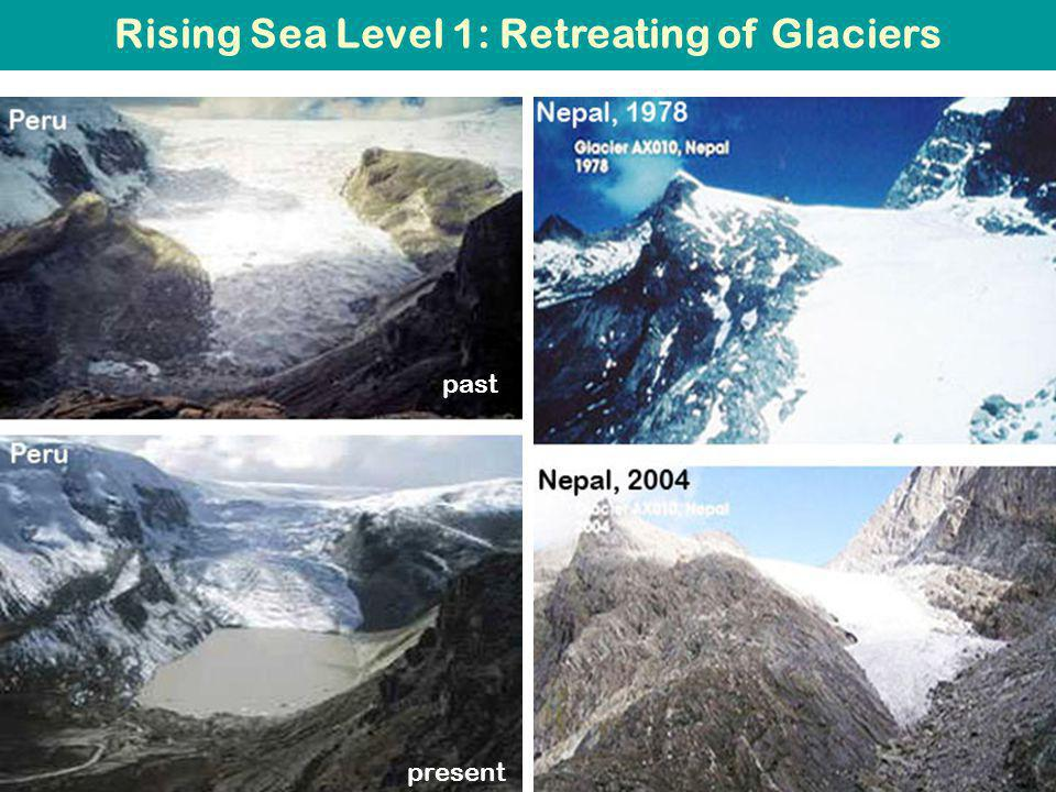 Rising Sea Level 1: Retreating of Glaciers past present