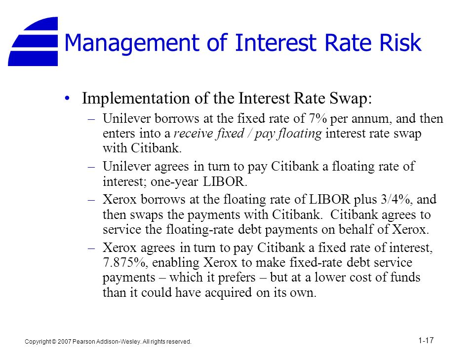 Copyright © 2007 Pearson Addison-Wesley. All rights reserved. 1-17 Management of Interest Rate Risk Implementation of the Interest Rate Swap: –Unileve