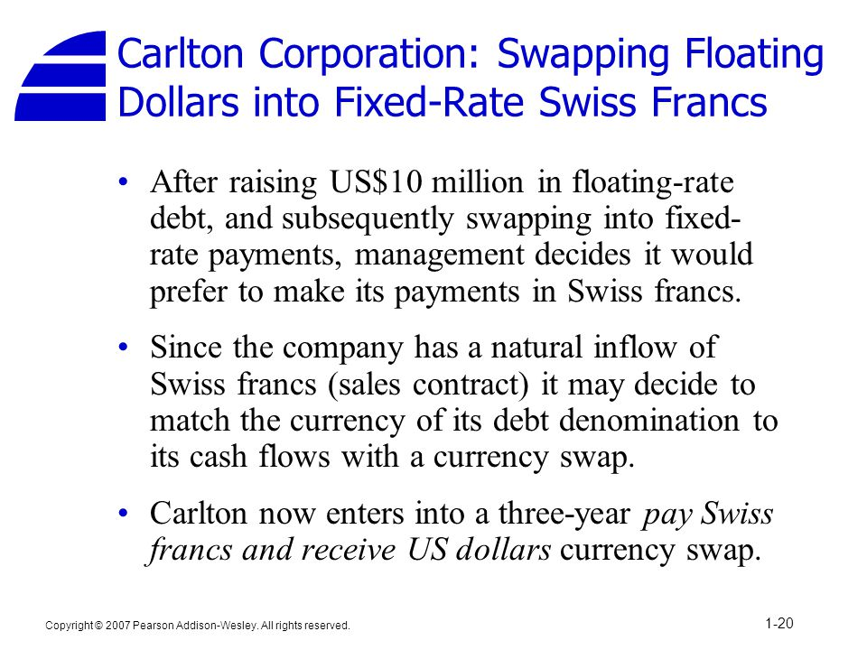 Copyright © 2007 Pearson Addison-Wesley. All rights reserved. 1-20 Carlton Corporation: Swapping Floating Dollars into Fixed-Rate Swiss Francs After r