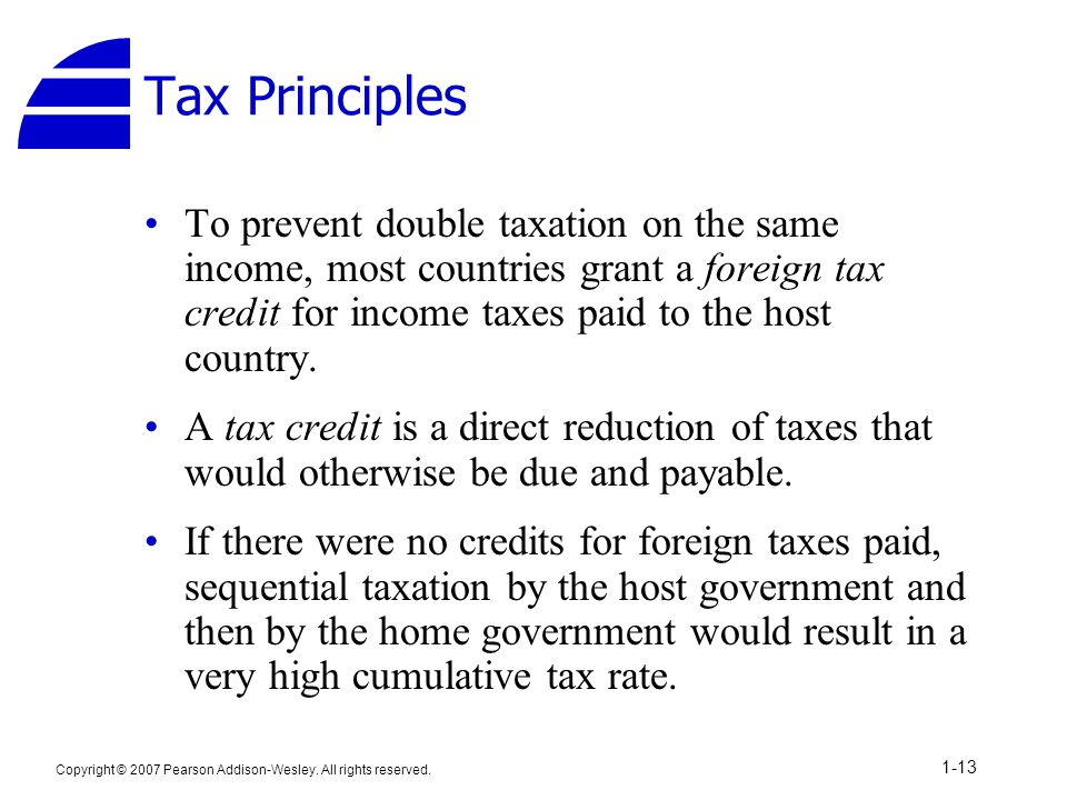 Copyright © 2007 Pearson Addison-Wesley. All rights reserved. 1-13 Tax Principles To prevent double taxation on the same income, most countries grant