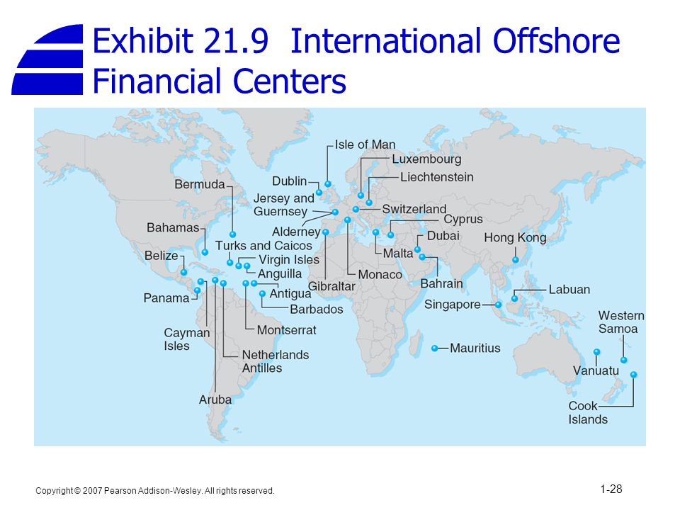 Copyright © 2007 Pearson Addison-Wesley. All rights reserved. 1-28 Exhibit 21.9 International Offshore Financial Centers
