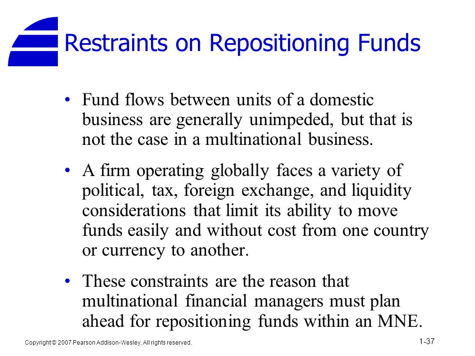 Copyright © 2007 Pearson Addison-Wesley. All rights reserved. 1-37 Restraints on Repositioning Funds Fund flows between units of a domestic business a