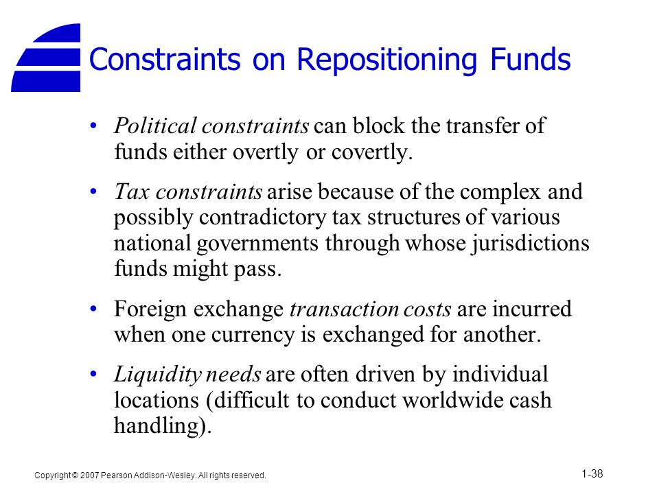Copyright © 2007 Pearson Addison-Wesley. All rights reserved. 1-38 Constraints on Repositioning Funds Political constraints can block the transfer of
