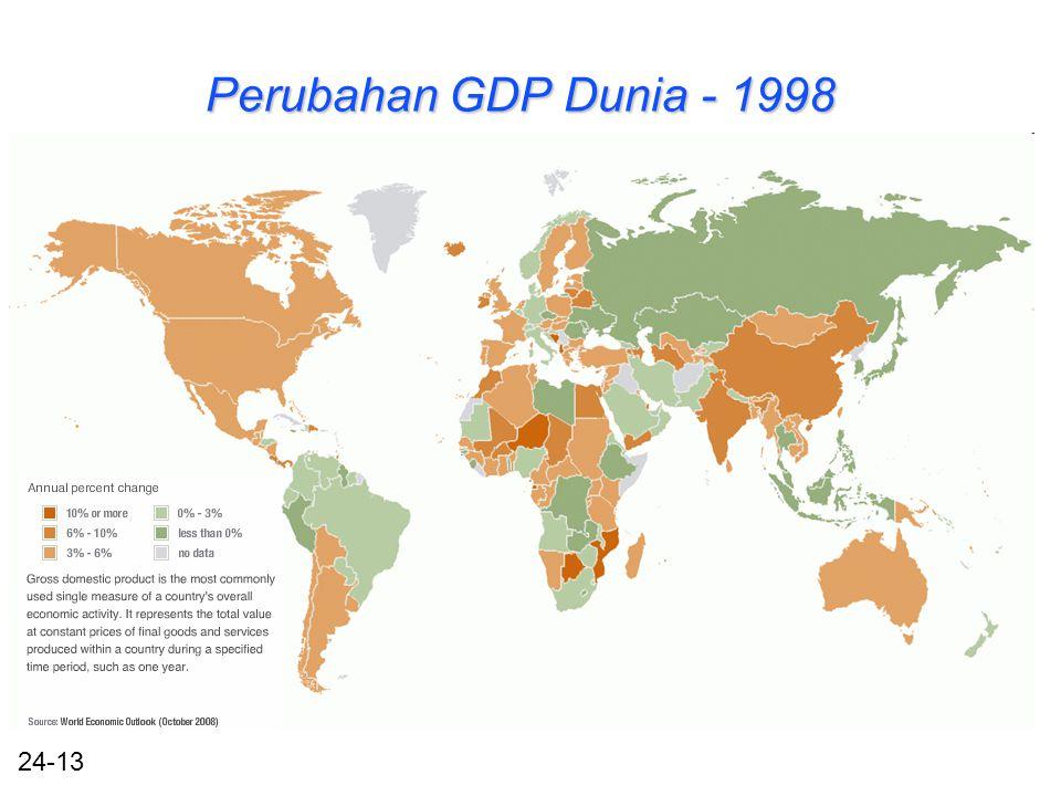 24-13 Perubahan GDP Dunia - 1998