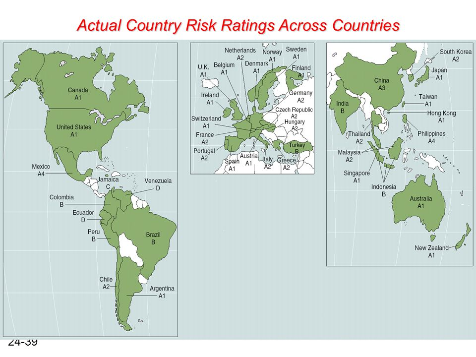 24-39 Actual Country Risk Ratings Across Countries