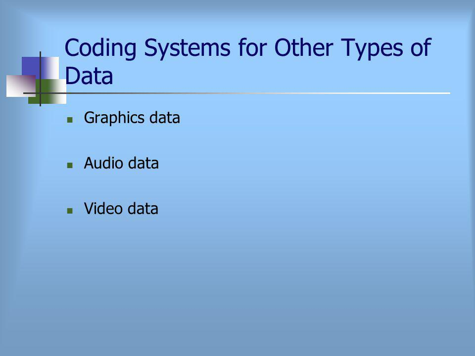 Coding Systems for Other Types of Data Graphics data Audio data Video data