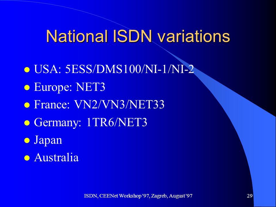 ISDN, CEENet Workshop 97, Zagreb, August 9729 National ISDN variations l USA: 5ESS/DMS100/NI-1/NI-2 l Europe: NET3 l France: VN2/VN3/NET33 l Germany: 1TR6/NET3 l Japan l Australia