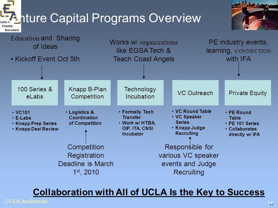 14 UCLA Anderson Venture Capital Programs Overview Logistics & Coordination of Competition VC101 E-Labs Knapp Prep Series Knapp Deal Review VC Round T