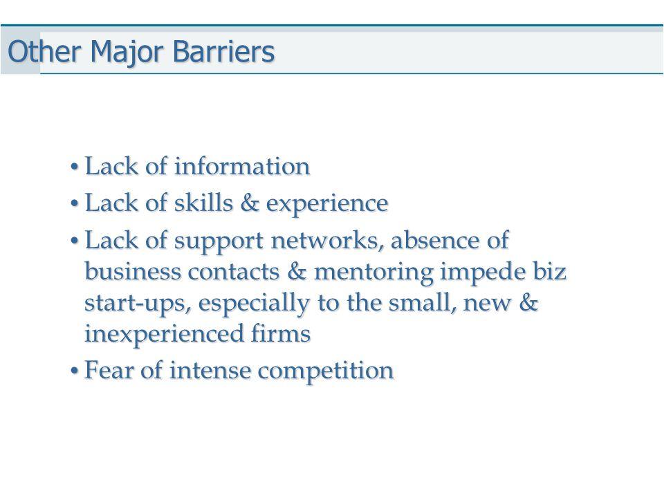 Other Major Barriers Lack of information Lack of information Lack of skills & experience Lack of skills & experience Lack of support networks, absence
