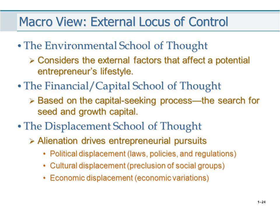 1–24 Macro View: External Locus of Control The Environmental School of Thought The Environmental School of Thought  Considers the external factors th