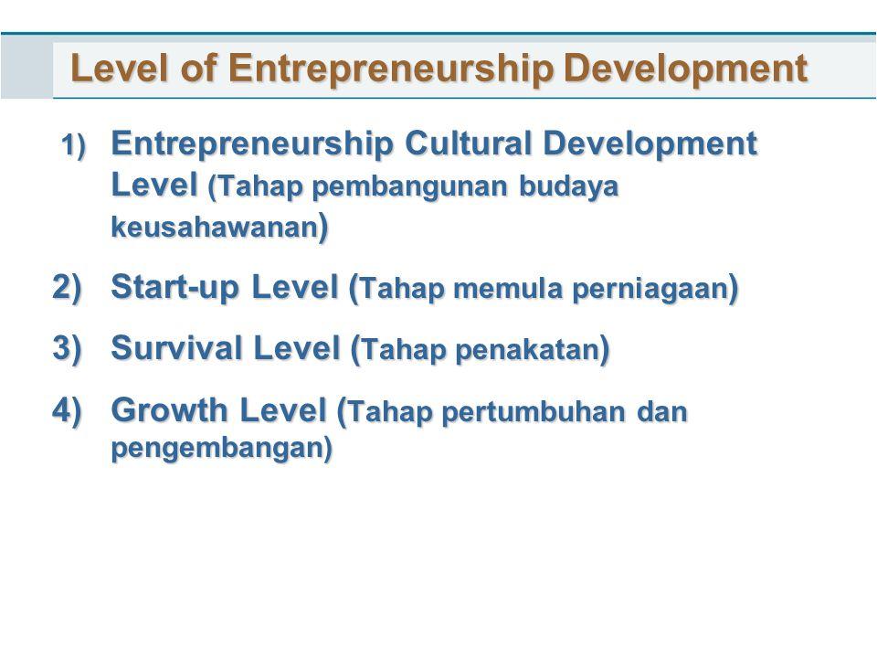 Level of Entrepreneurship Development 1) Entrepreneurship Cultural Development Level (Tahap pembangunan budaya keusahawanan ) 1) Entrepreneurship Cult