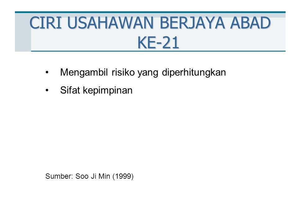 CIRI USAHAWAN BERJAYA ABAD KE-21 Mengambil risiko yang diperhitungkan Sifat kepimpinan Sumber: Soo Ji Min (1999)