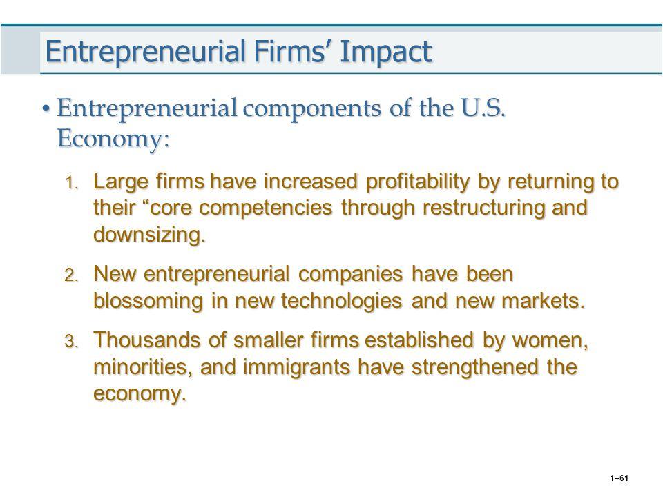 1–61 Entrepreneurial Firms' Impact Entrepreneurial components of the U.S. Economy: Entrepreneurial components of the U.S. Economy: 1. Large firms have
