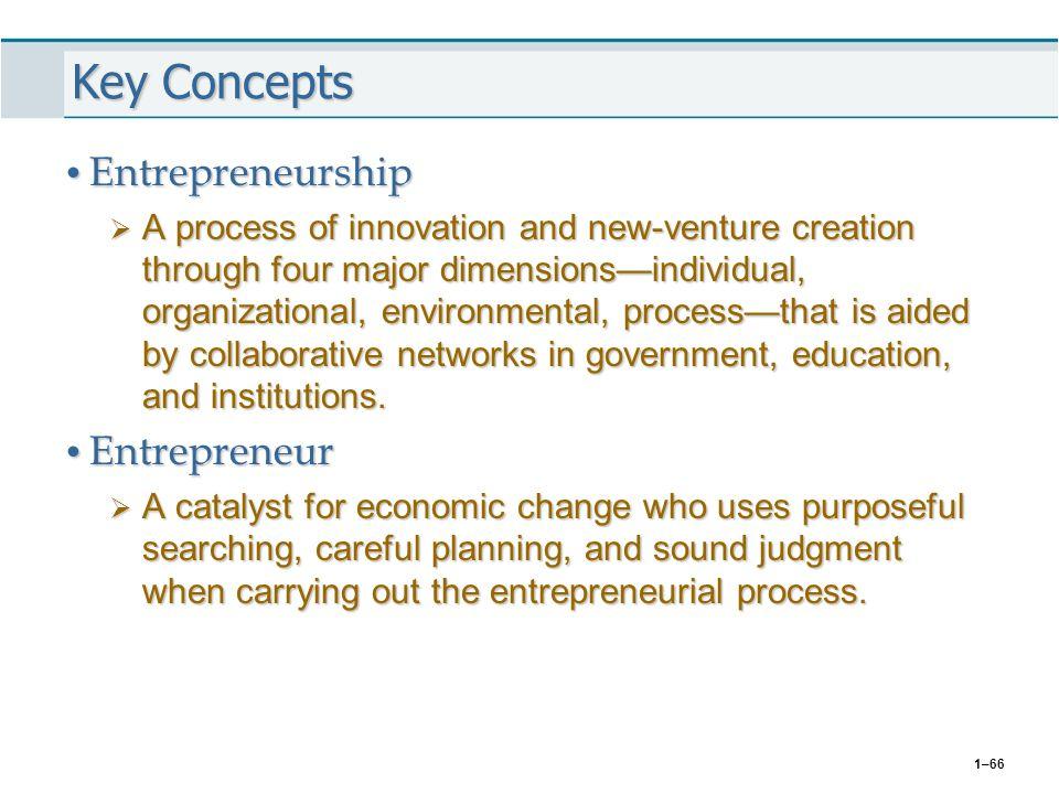 1–66 Key Concepts Entrepreneurship Entrepreneurship  A process of innovation and new-venture creation through four major dimensions—individual, organ