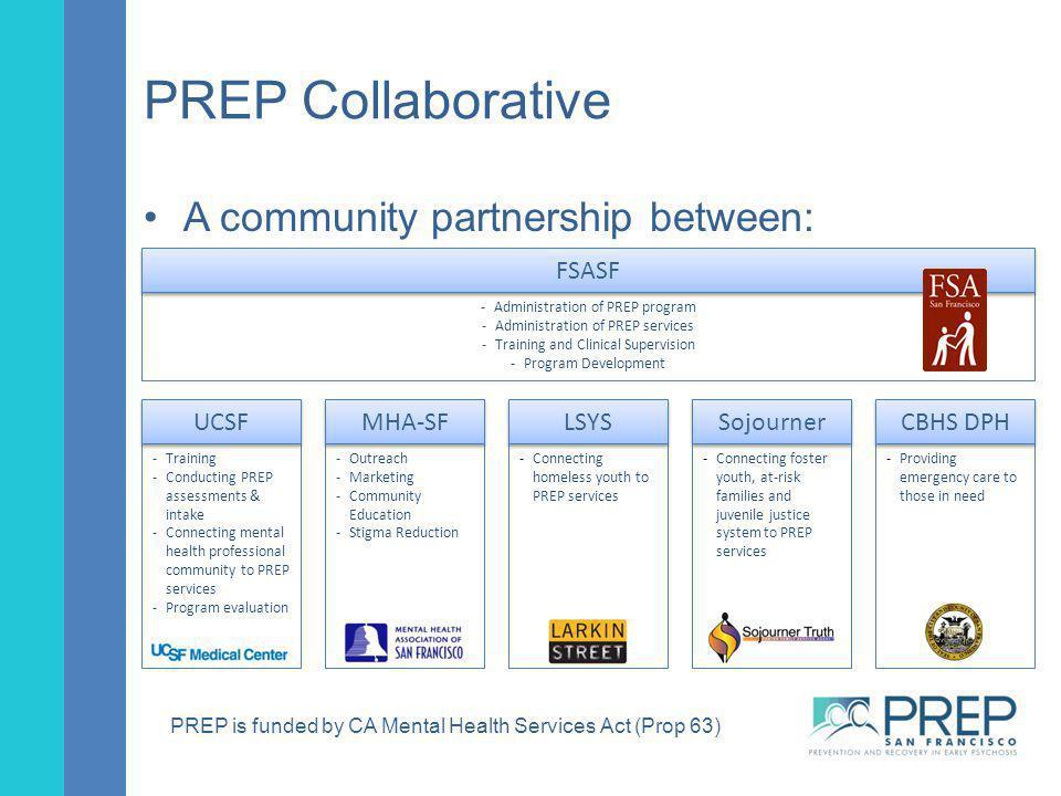 -Outreach -Marketing -Community Education -Stigma Reduction PREP Collaborative A community partnership between: -Training -Conducting PREP assessments