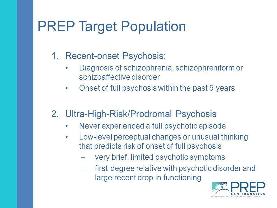 What is Psychosis.