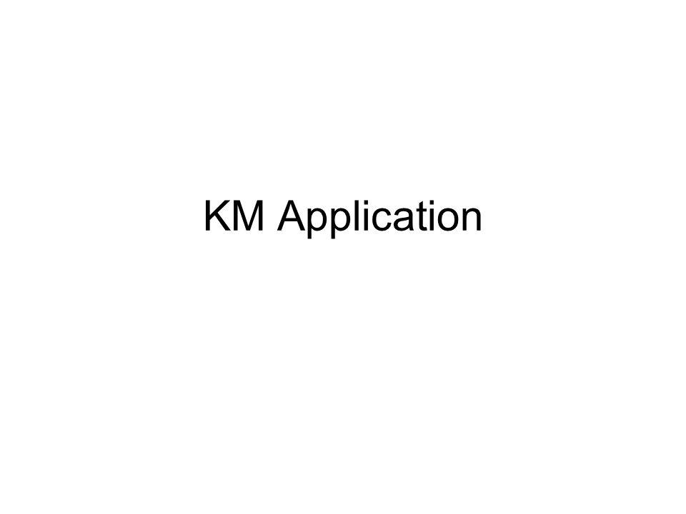 KM Application