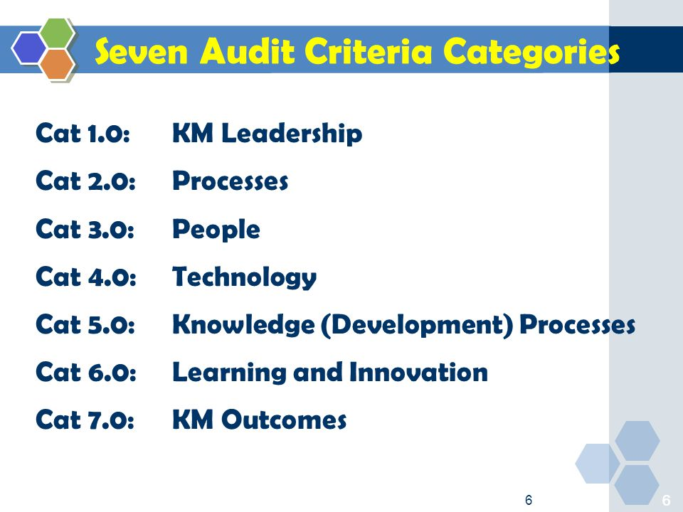 6 66 Seven Audit Criteria Categories Cat 1.0:KM Leadership Cat 2.0: Processes Cat 3.0: People Cat 4.0: Technology Cat 5.0: Knowledge (Development) Processes Cat 6.0: Learning and Innovation Cat 7.0: KM Outcomes