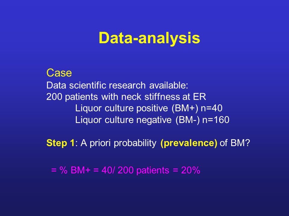 Data-analysis Case Data scientific research available: 200 patients with neck stiffness at ER Liquor culture positive (BM+) n=40 Liquor culture negative (BM-) n=160 Step 1: A priori probability (prevalence) of BM.