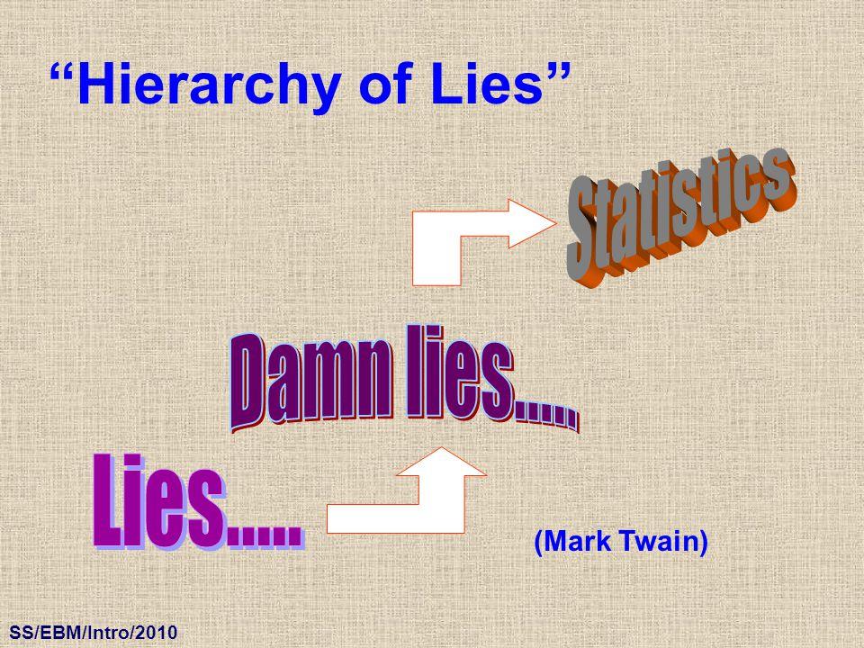 "SS/EBM/Intro/2010 (Mark Twain) ""Hierarchy of Lies"""