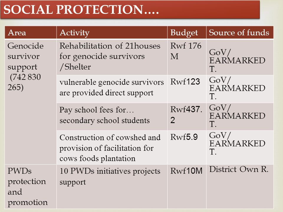  SOCIAL PROTECTION….
