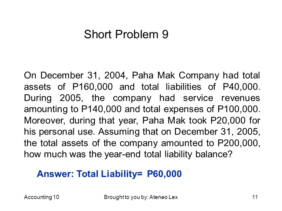 Accounting 10Brought to you by: Ateneo Lex11 Short Problem 9 On December 31, 2004, Paha Mak Company had total assets of P160,000 and total liabilities of P40,000.