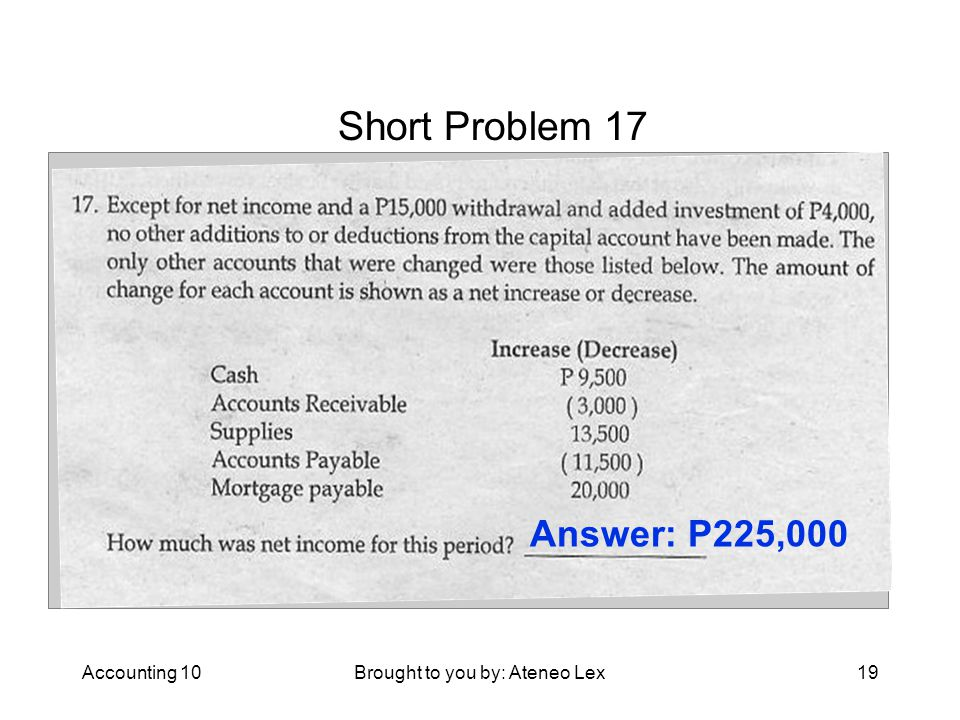 Accounting 10Brought to you by: Ateneo Lex19 Short Problem 17 Answer: P225,000