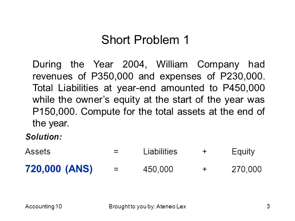 Accounting 10Brought to you by: Ateneo Lex3 Short Problem 1 During the Year 2004, William Company had revenues of P350,000 and expenses of P230,000.