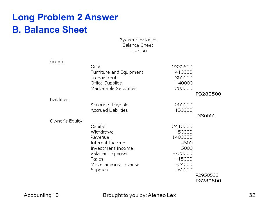 Accounting 10Brought to you by: Ateneo Lex32 Long Problem 2 Answer B. Balance Sheet