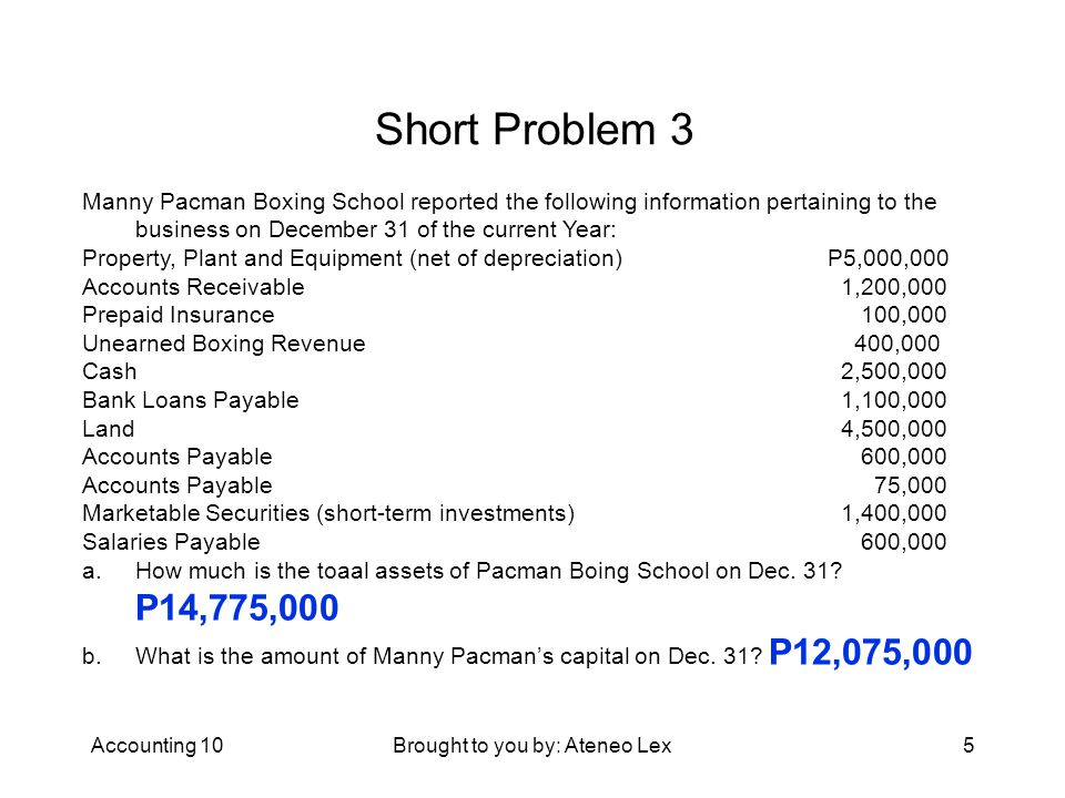 Accounting 10Brought to you by: Ateneo Lex5 Short Problem 3 Manny Pacman Boxing School reported the following information pertaining to the business on December 31 of the current Year: Property, Plant and Equipment (net of depreciation)P5,000,000 Accounts Receivable 1,200,000 Prepaid Insurance 100,000 Unearned Boxing Revenue 400,000 Cash 2,500,000 Bank Loans Payable 1,100,000 Land 4,500,000 Accounts Payable 600,000 Accounts Payable 75,000 Marketable Securities (short-term investments) 1,400,000 Salaries Payable 600,000 a.How much is the toaal assets of Pacman Boing School on Dec.