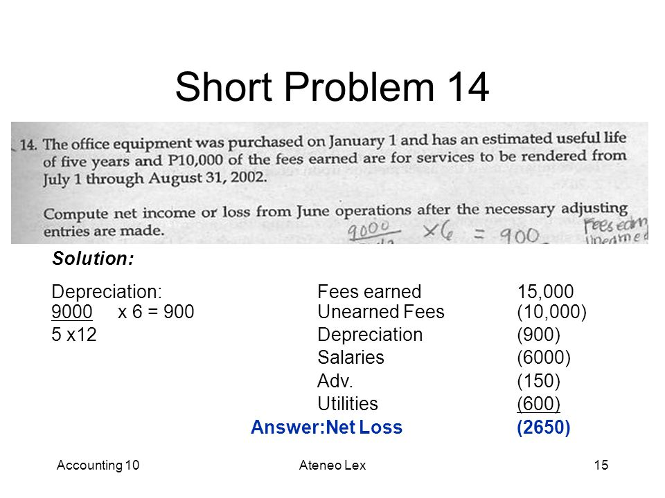 Accounting 10Ateneo Lex15 Short Problem 14 Solution: Depreciation:Fees earned15,000 9000x 6 = 900Unearned Fees(10,000) 5 x12Depreciation(900) Salaries(6000) Adv.(150) Utilities(600) Answer:Net Loss(2650)
