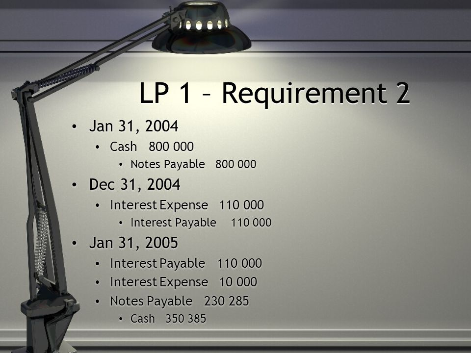 LP 1 – Requirement 2 Jan 31, 2004 Cash 800 000 Notes Payable 800 000 Dec 31, 2004 Interest Expense 110 000 Interest Payable 110 000 Jan 31, 2005 Interest Payable 110 000 Interest Expense 10 000 Notes Payable 230 285 Cash 350 385 Jan 31, 2004 Cash 800 000 Notes Payable 800 000 Dec 31, 2004 Interest Expense 110 000 Interest Payable 110 000 Jan 31, 2005 Interest Payable 110 000 Interest Expense 10 000 Notes Payable 230 285 Cash 350 385
