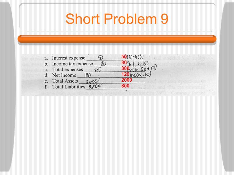 Short Problem 9 50 80 880 120 2000 800