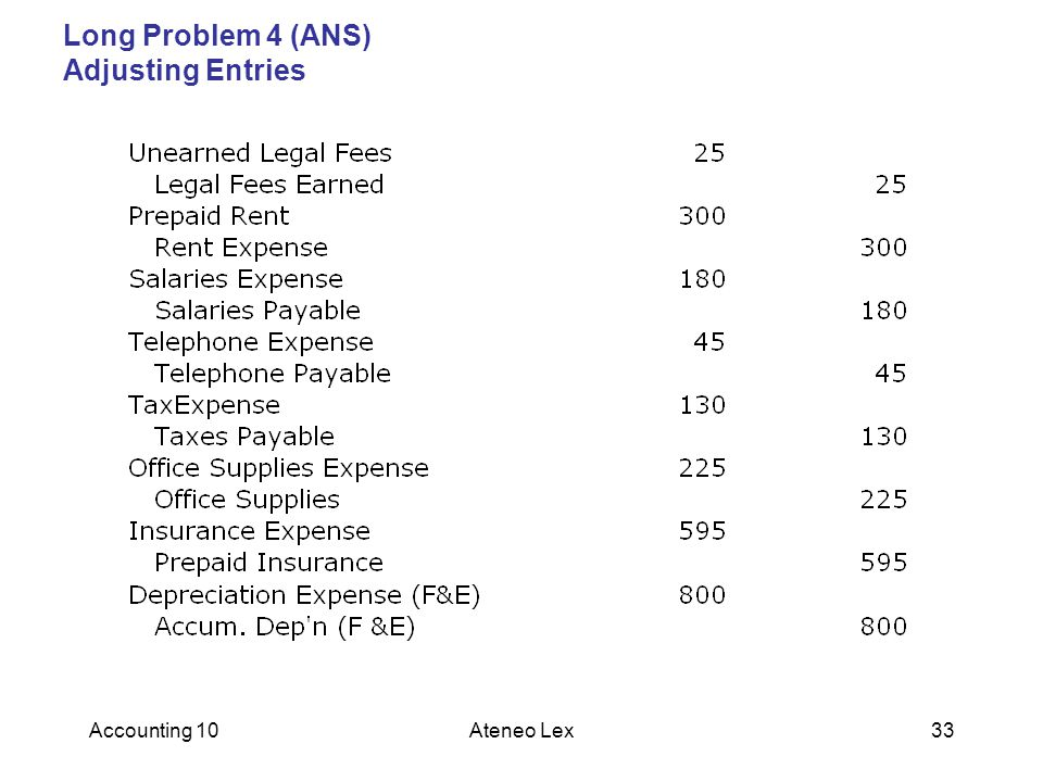 Accounting 10Ateneo Lex33 Long Problem 4 (ANS) Adjusting Entries
