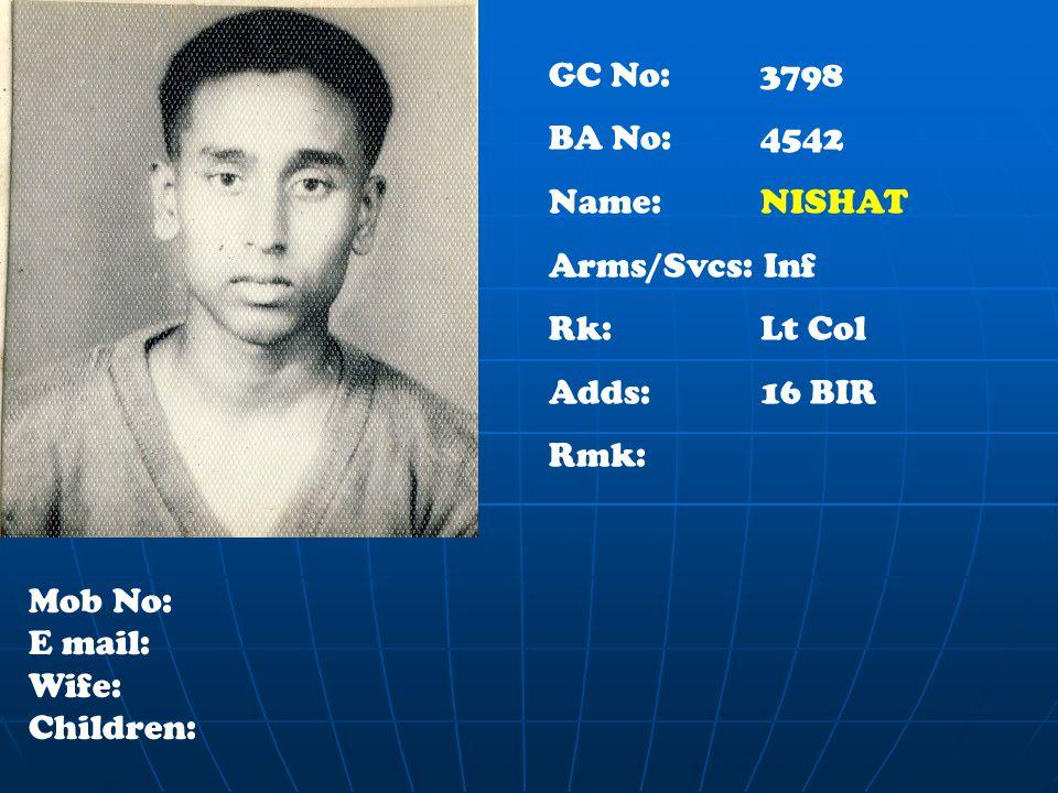 GC No: 3798 BA No: 4542 Name: NISHAT Arms/Svcs: Inf Rk: Lt Col Adds: 16 BIR Rmk: Mob No: E mail: Wife: Children: